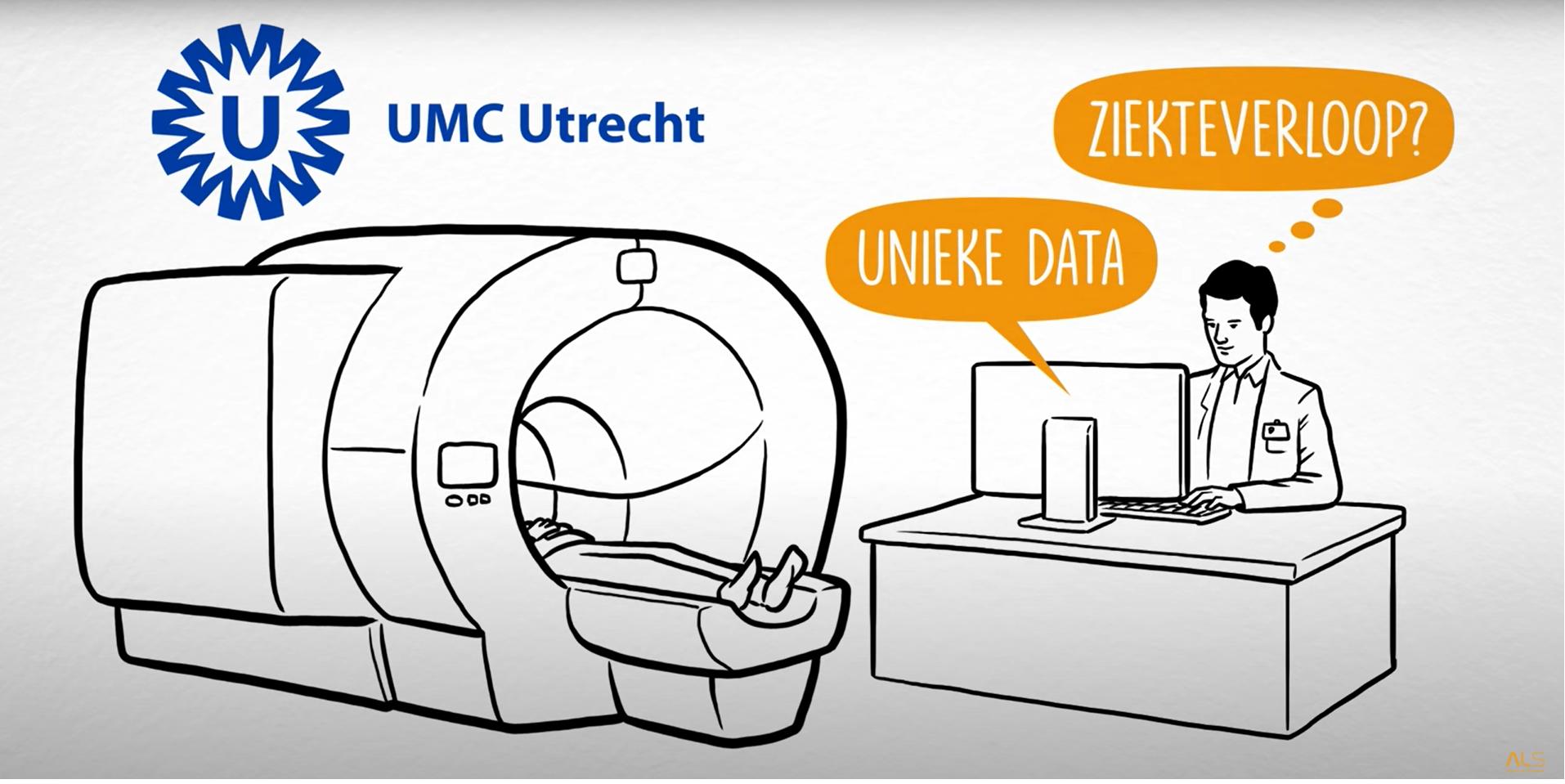 tekening MRI scan