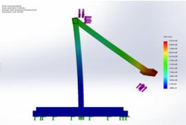 Figuur resultaten 3D-simulatie oude ontwerp