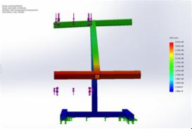 resultaten 3D-simulatie oude ontwerp